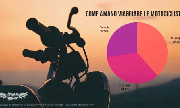 Le motocicliste amano viaggiare in coppia